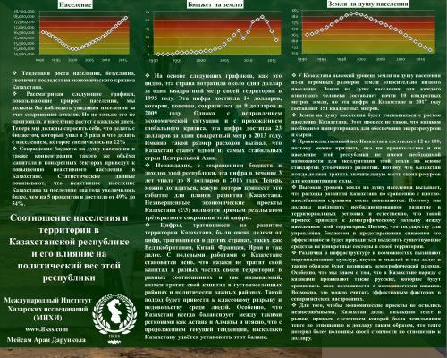Соотношение населения и территории в Казахстанской республике и его влияние на политический вес этой республики