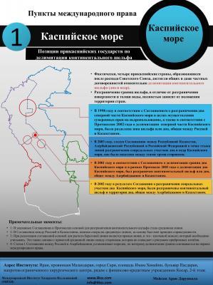 Пункты международного права, Каспийское море. Позиции прикаспийских государств по делимитации континентального шельфа.