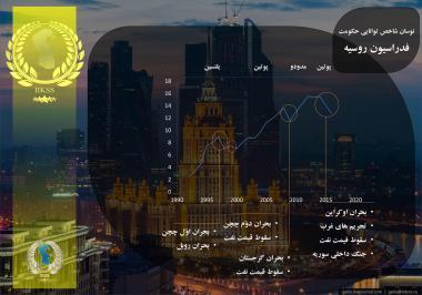 شاخص توانایی حکومت در فدراسیون روسیه و شبکه های تجاری ایران و روسیه