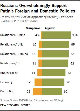 Russia-Ukraine-Report-21.png